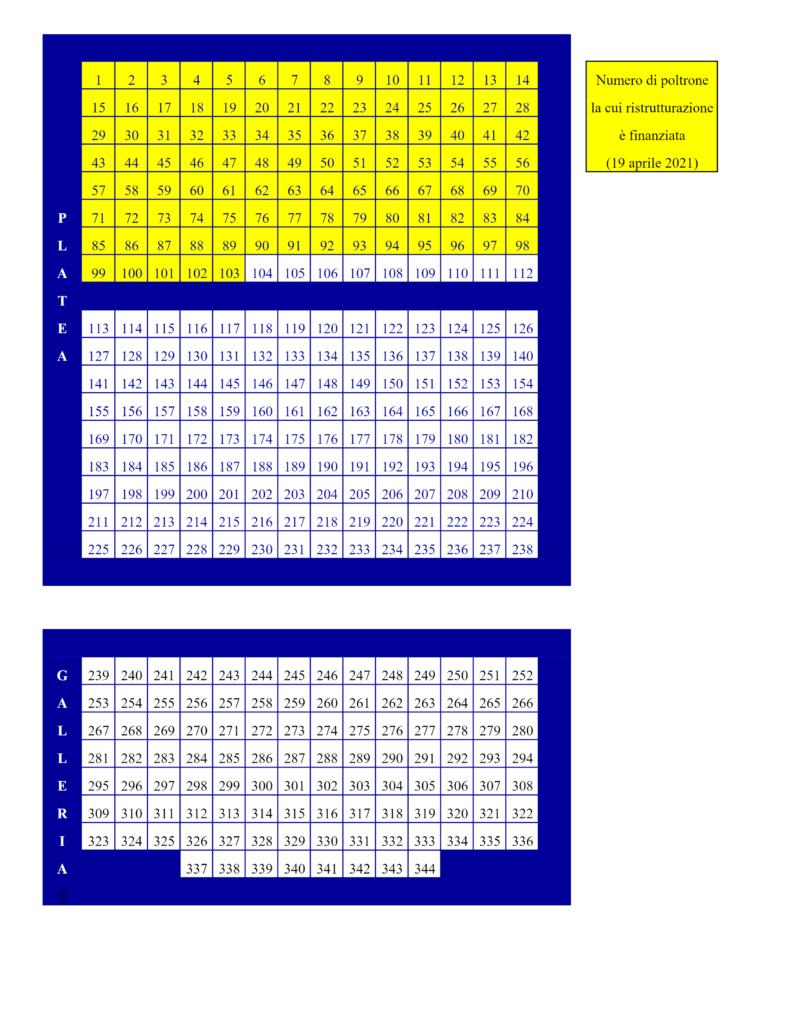 poltrone cinema teatro rosetum_poltrone finanziate a 19 aprile 2021